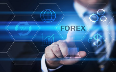What is Forex? Basic Concepts
