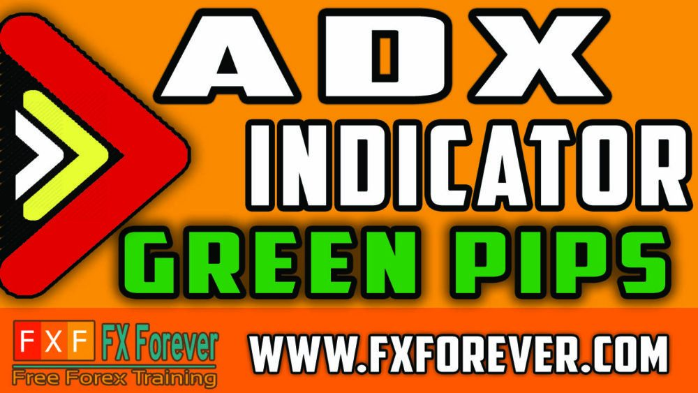 ADX Indicator Trading Strategy