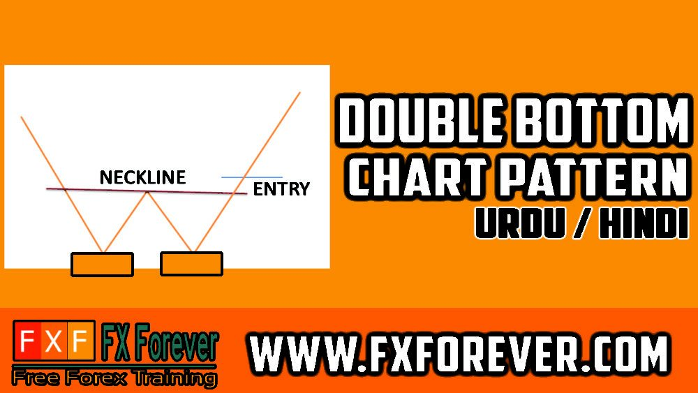 double bottom chart pattern