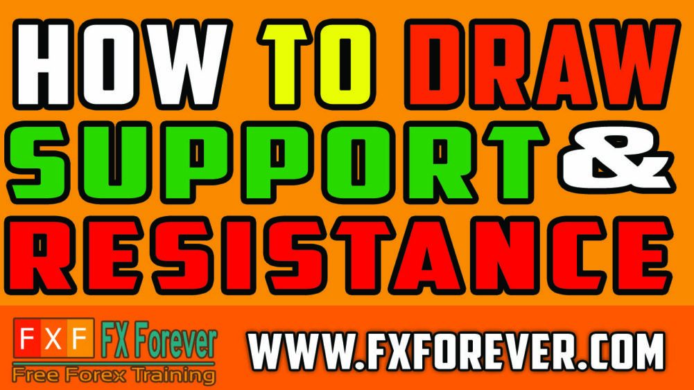 Draw Support and Resistance