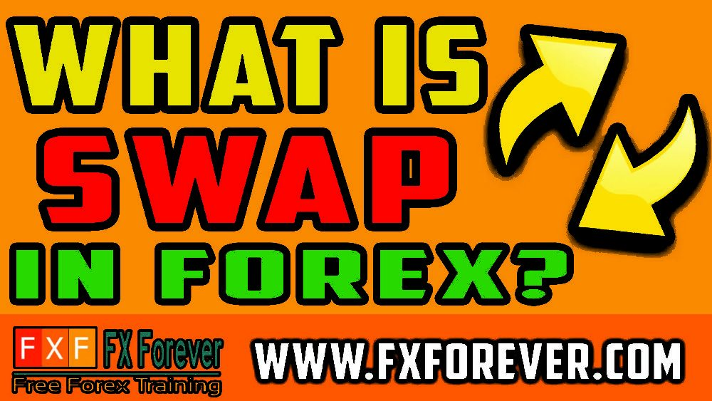 What is Swap in Forex Trading